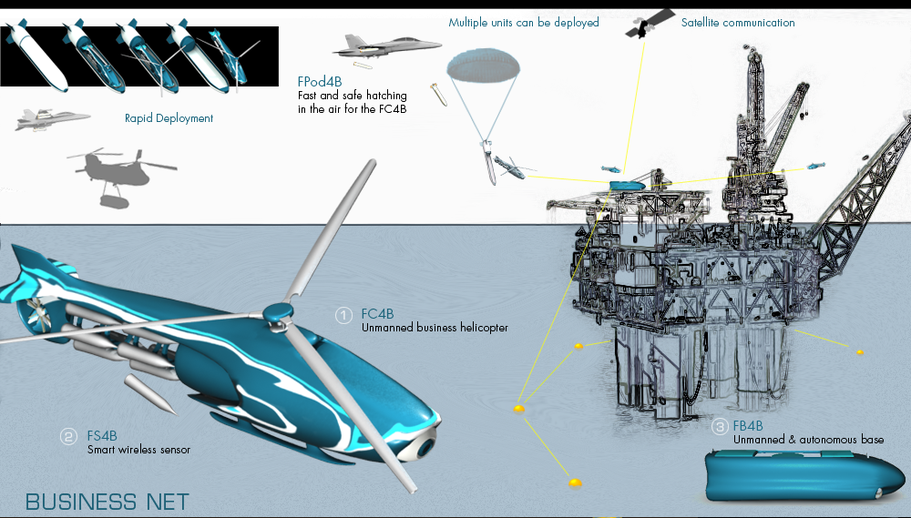 Network (NET) for Business powered by Artificial Intelligence (AI) and DragonXi Unmanned Autonomous System (UAS)